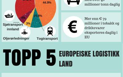 Hvordan ser fremtiden ut for logistikk sektoren i Europa?